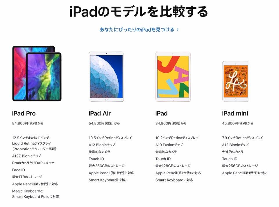 iPad コスパで比較