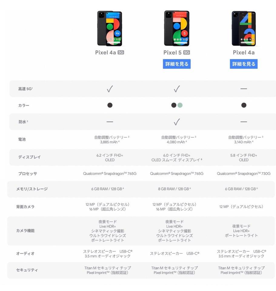 Pixel5とPixel4a 5G