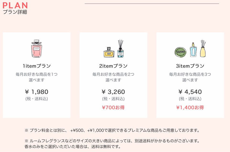 COLORIAの料金プラン