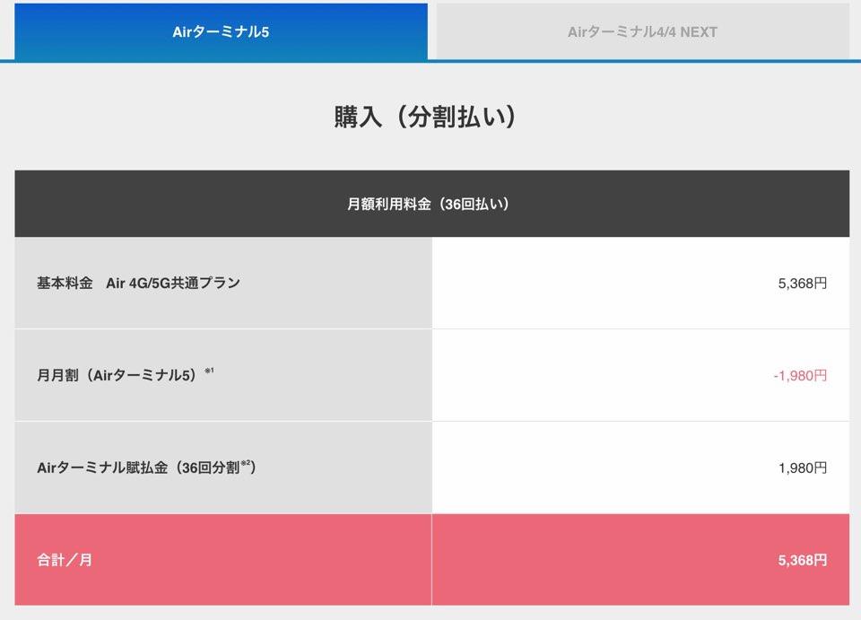 5G対応SoftBankAirの月額料金